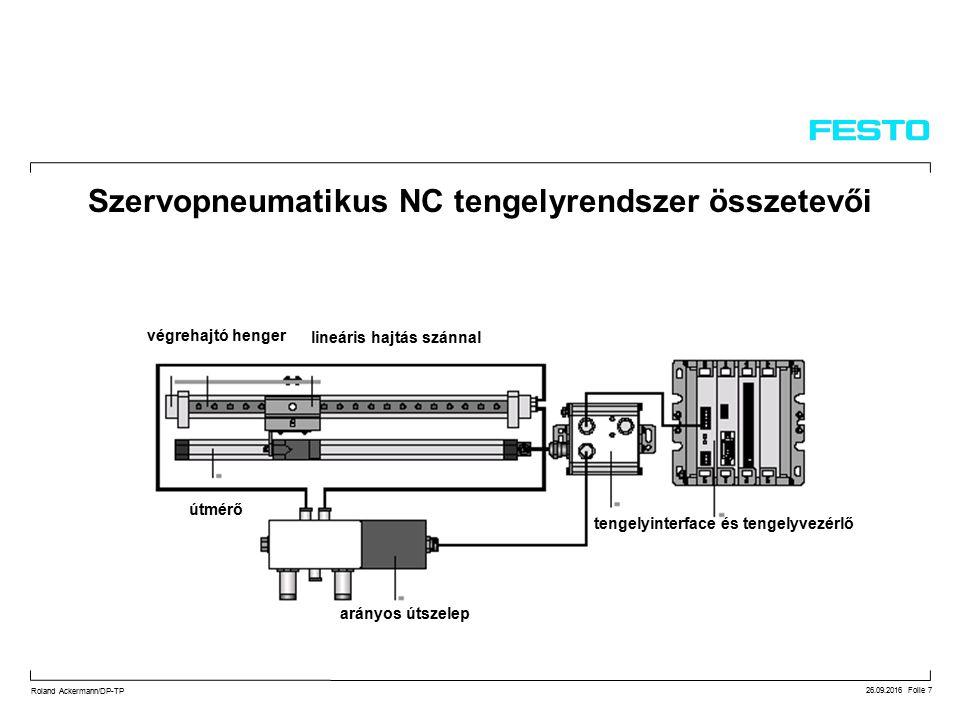 26.09.2016 Folie 7 Roland Ackermann/DP-TP Szervopneumatikus NC tengelyrendszer összetevői lineáris hajtás szánnal arányos útszelep tengelyinterface és tengelyvezérlő útmérő végrehajtó henger