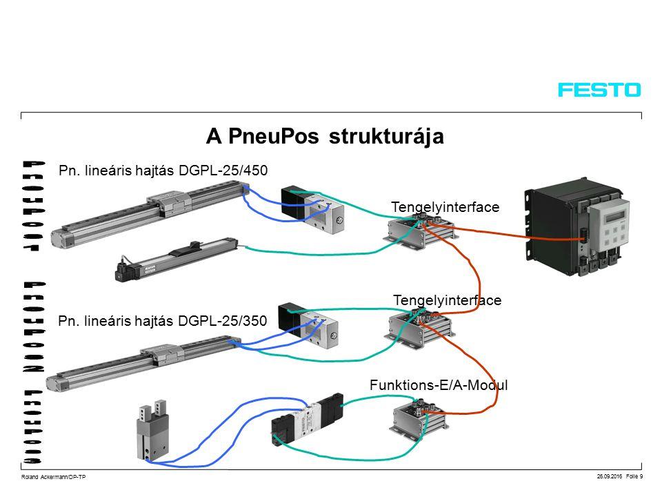 26.09.2016 Folie 9 Roland Ackermann/DP-TP A PneuPos strukturája Tengelyinterface Pn.