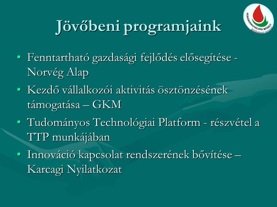 Jövőbeni programjaink Fenntartható gazdasági fejlődés elősegítése - Norvég AlapFenntartható gazdasági fejlődés elősegítése - Norvég Alap Kezdő vállalk