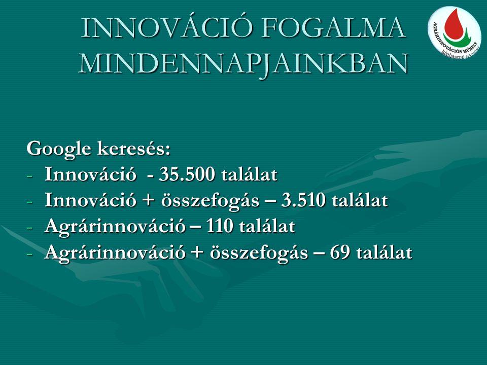 INNOVÁCIÓ FOGALMA MINDENNAPJAINKBAN Google keresés: -Innováció - 35.500 találat -Innováció + összefogás – 3.510 találat -Agrárinnováció – 110 találat