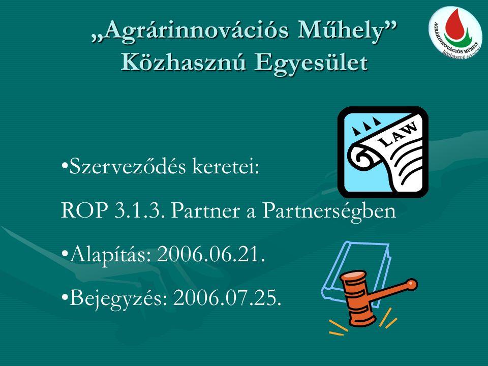 KARCAGI NYILATKOZAT Agrárinnovációs klaszter működésének támogatására Alulírott, az általam képviselt szervezet / intézmény / vállalkozás / magánszemély / nevében kinyilvánítom azon szándékomat, hogy partnerségi együttműködés keretében segítem az Agrárinnovációs Műhely Közhasznú Egyesület által kezdeményezett agrárinnováiós klaszter tevékenységét.