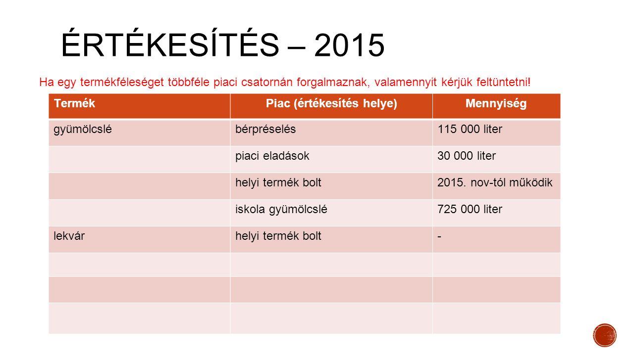 ÉRTÉKESÍTÉS – 2015 TermékPiac (értékesítés helye)Mennyiség gyümölcslébérpréselés115 000 liter piaci eladások30 000 liter helyi termék bolt2015.