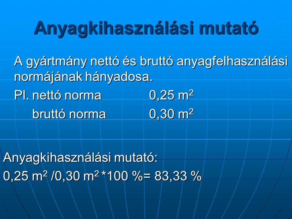Anyagkihasználási mutató A gyártmány nettó és bruttó anyagfelhasználási normájának hányadosa.