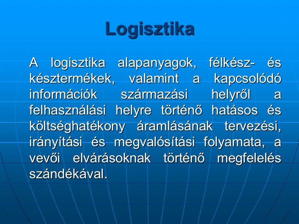Logisztika A logisztika alapanyagok, félkész- és késztermékek, valamint a kapcsolódó információk származási helyről a felhasználási helyre történő hatásos és költséghatékony áramlásának tervezési, irányítási és megvalósítási folyamata, a vevői elvárásoknak történő megfelelés szándékával.