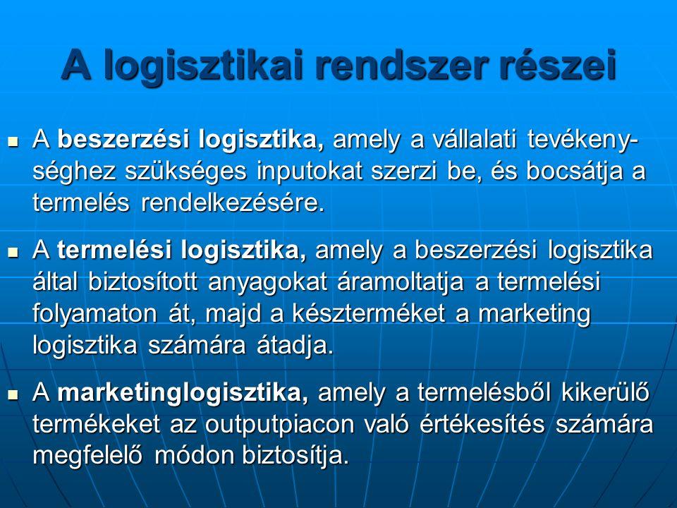 A logisztikai rendszer részei A beszerzési logisztika, amely a vállalati tevékeny- séghez szükséges inputokat szerzi be, és bocsátja a termelés rendelkezésére.