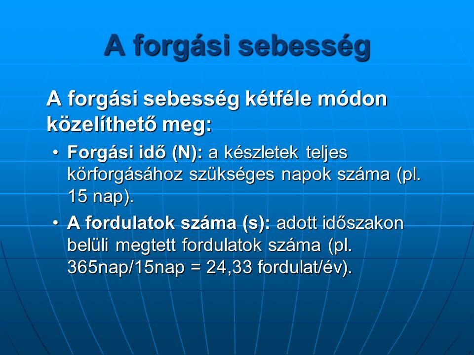 A forgási sebesség A forgási sebesség kétféle módon közelíthető meg: Forgási idő (N): a készletek teljes körforgásához szükséges napok száma (pl.