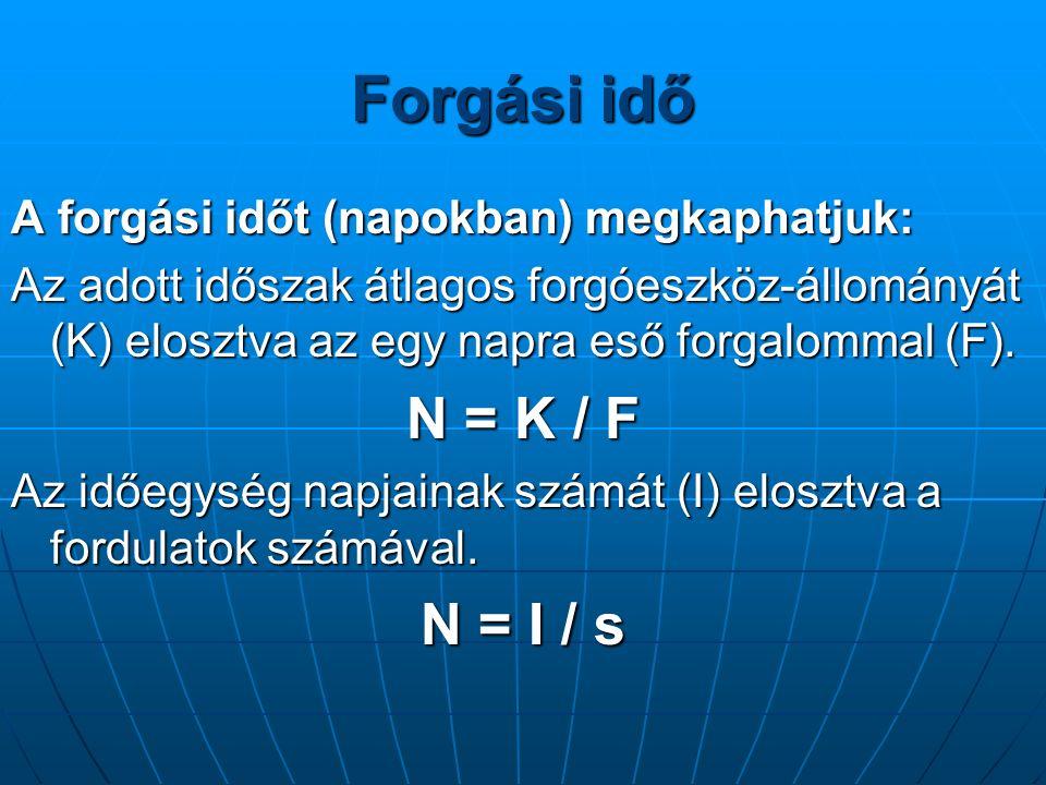Forgási idő A forgási időt (napokban) megkaphatjuk: Az adott időszak átlagos forgóeszköz-állományát (K) elosztva az egy napra eső forgalommal (F).