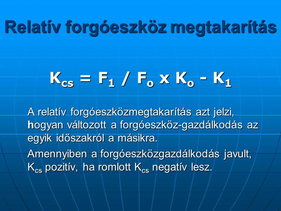 Relatív forgóeszköz megtakarítás K cs = F 1 / F o x K o - K 1 A relatív forgóeszközmegtakarítás azt jelzi, hogyan változott a forgóeszköz-gazdálkodás az egyik időszakról a másikra.