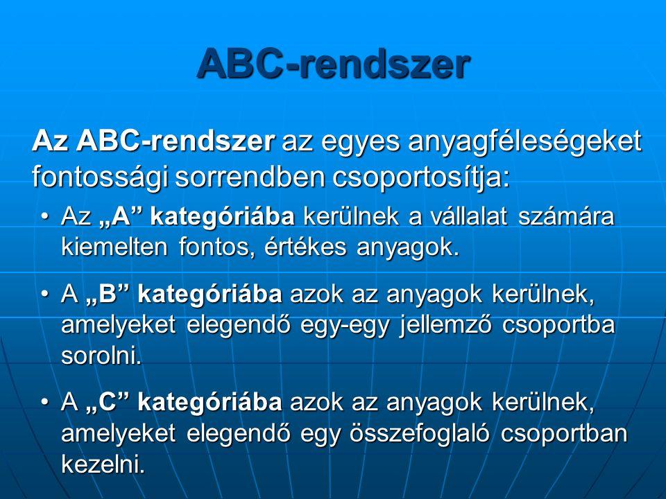 """ABC-rendszer Az ABC-rendszer az egyes anyagféleségeket fontossági sorrendben csoportosítja: Az """"A kategóriába kerülnek a vállalat számára kiemelten fontos, értékes anyagok.Az """"A kategóriába kerülnek a vállalat számára kiemelten fontos, értékes anyagok."""