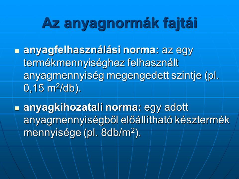 Az anyagnormák fajtái anyagfelhasználási norma: az egy termékmennyiséghez felhasznált anyagmennyiség megengedett szintje (pl.