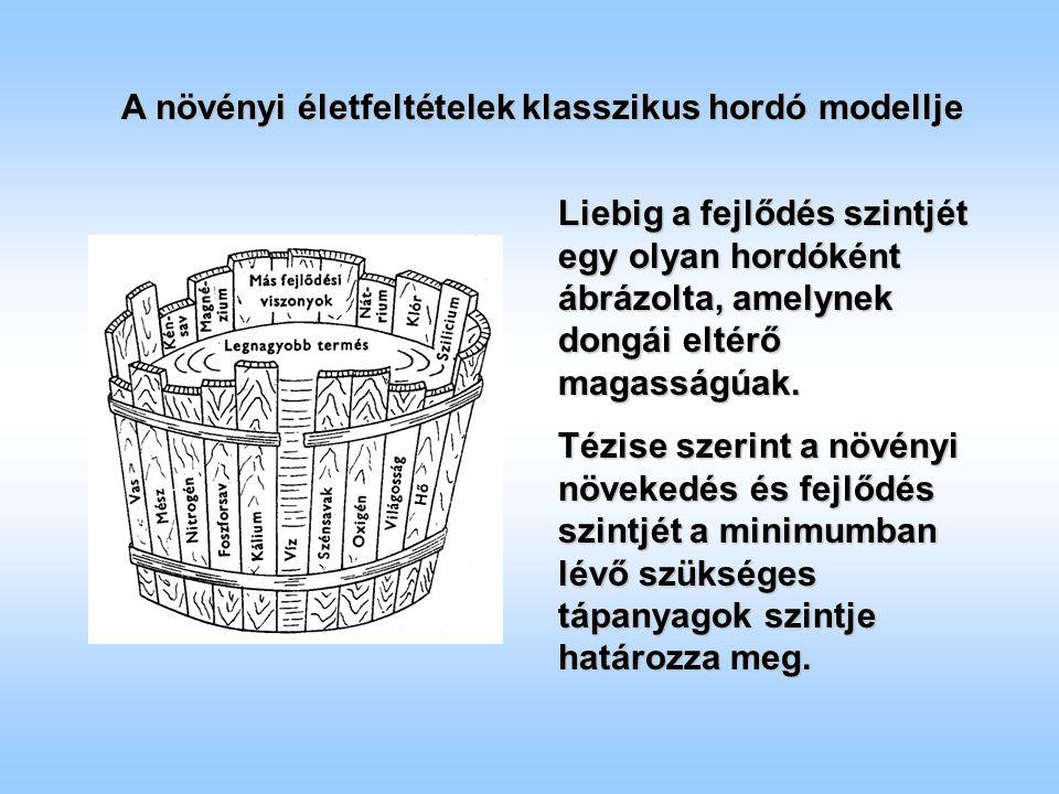 A növényi életfeltételek klasszikus hordó modellje Liebig a fejlődés szintjét egy olyan hordóként ábrázolta, amelynek dongái eltérő magasságúak.