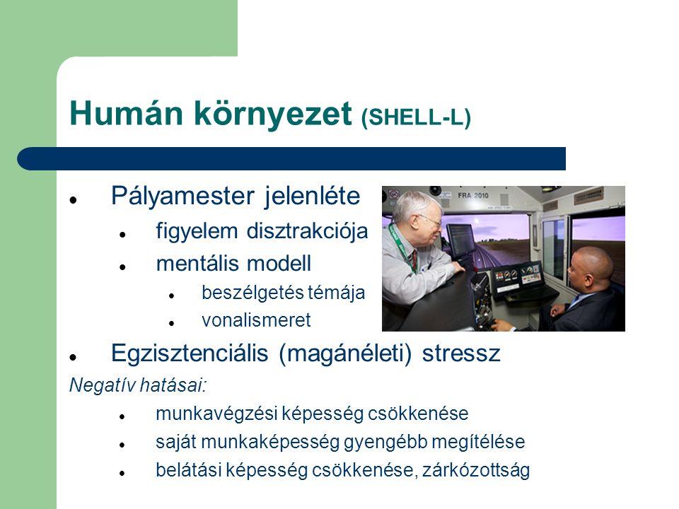 Humán környezet (SHELL-L) Pályamester jelenléte figyelem disztrakciója mentális modell beszélgetés témája vonalismeret Egzisztenciális (magánéleti) stressz Negatív hatásai: munkavégzési képesség csökkenése saját munkaképesség gyengébb megítélése belátási képesség csökkenése, zárkózottság