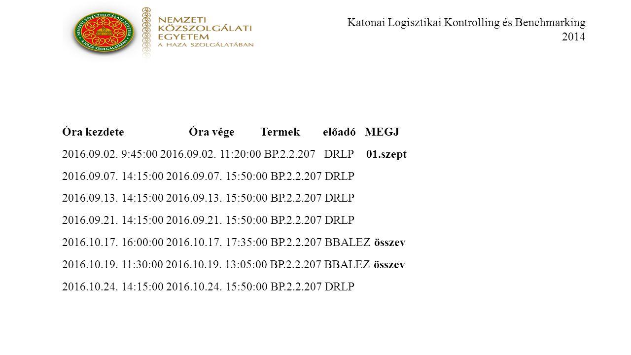 Katonai Logisztikai Kontrolling és Benchmarking 2014 Óra kezdete Óra vége Termek előadó MEGJ 2016.09.02.