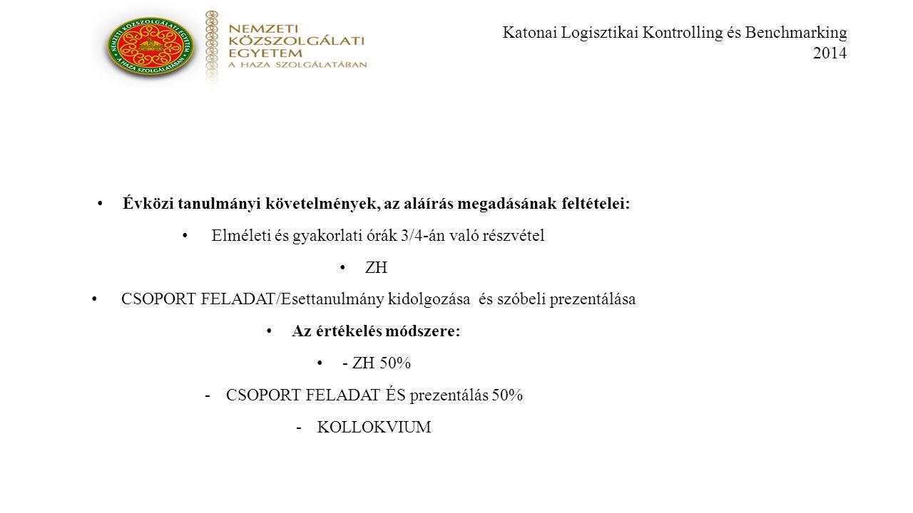 Katonai Logisztikai Kontrolling és Benchmarking 2014 Évközi tanulmányi követelmények, az aláírás megadásának feltételei: Elméleti és gyakorlati órák 3/4-án való részvétel ZH CSOPORT FELADAT/Esettanulmány kidolgozása és szóbeli prezentálása Az értékelés módszere: - ZH 50% -CSOPORT FELADAT ÉS prezentálás 50% -KOLLOKVIUM