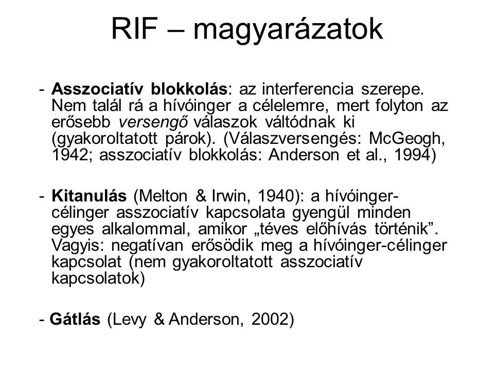 RIF – magyarázatok -Asszociatív blokkolás: az interferencia szerepe.