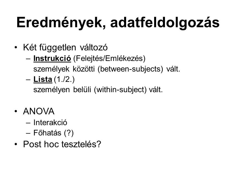 ELŐHÍVÁS KIVÁLTOTTA FELEJTÉS (retrieval-induced forgetting, RIF) (Anderson et al., 1994)