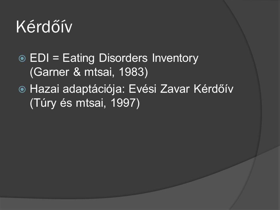 Kérdőív  EDI = Eating Disorders Inventory (Garner & mtsai, 1983)  Hazai adaptációja: Evési Zavar Kérdőív (Túry és mtsai, 1997)