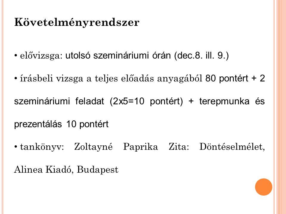 Követelményrendszer elővizsga: utolsó szemináriumi órán (dec.8.