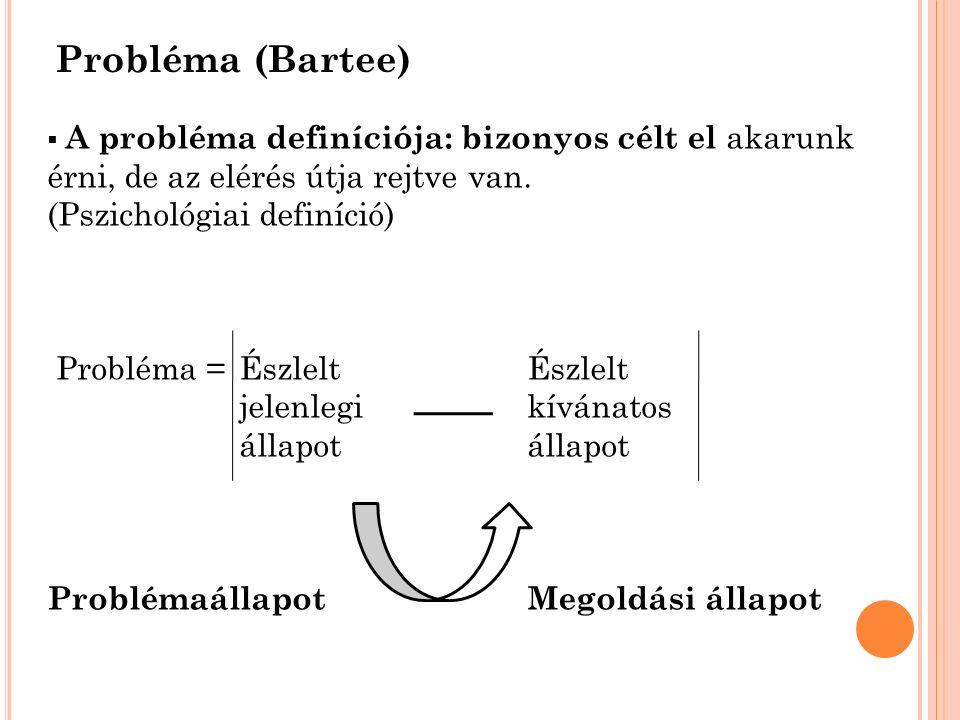 Probléma (Bartee)  A probléma definíciója: bizonyos célt el akarunk érni, de az elérés útja rejtve van.