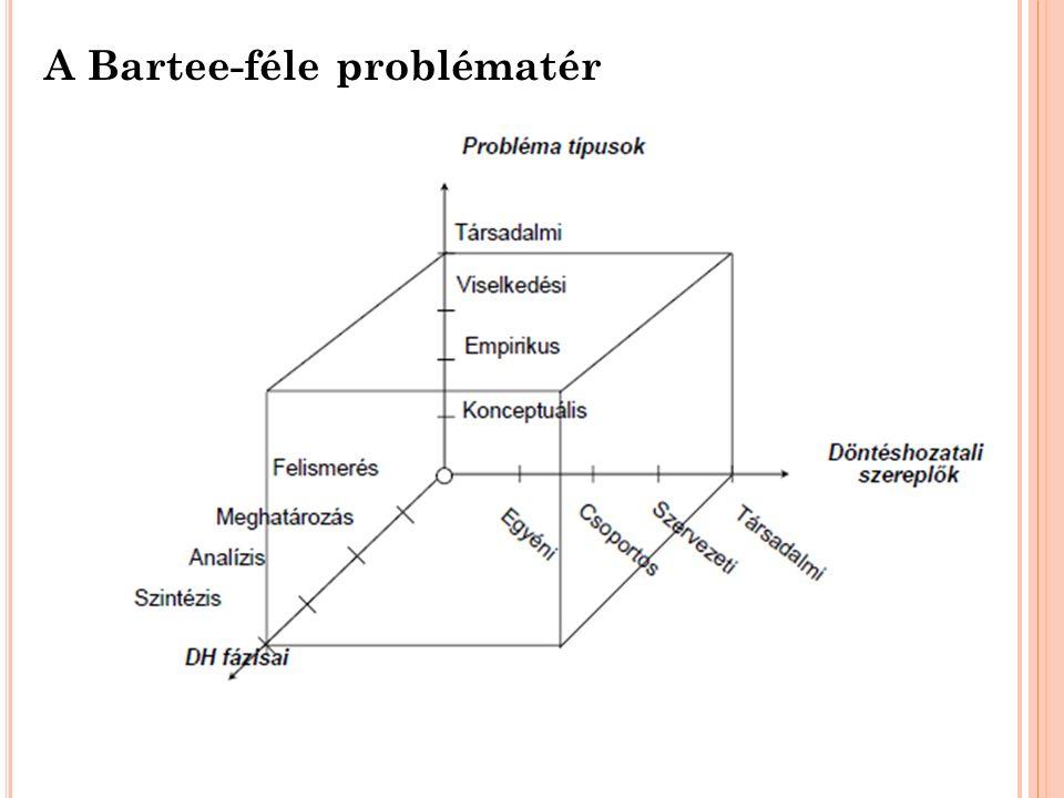 A Bartee-féle problématér