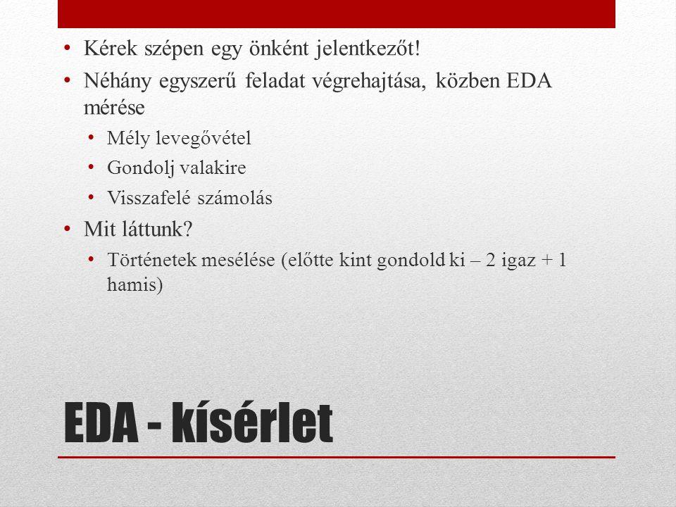 EDA - kísérlet Kérek szépen egy önként jelentkezőt.