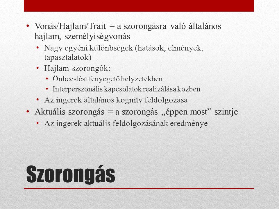 Kötelező irodalom  Dúll A., Varga K.(1993). Általános pszichológiai gyakorlatok II.