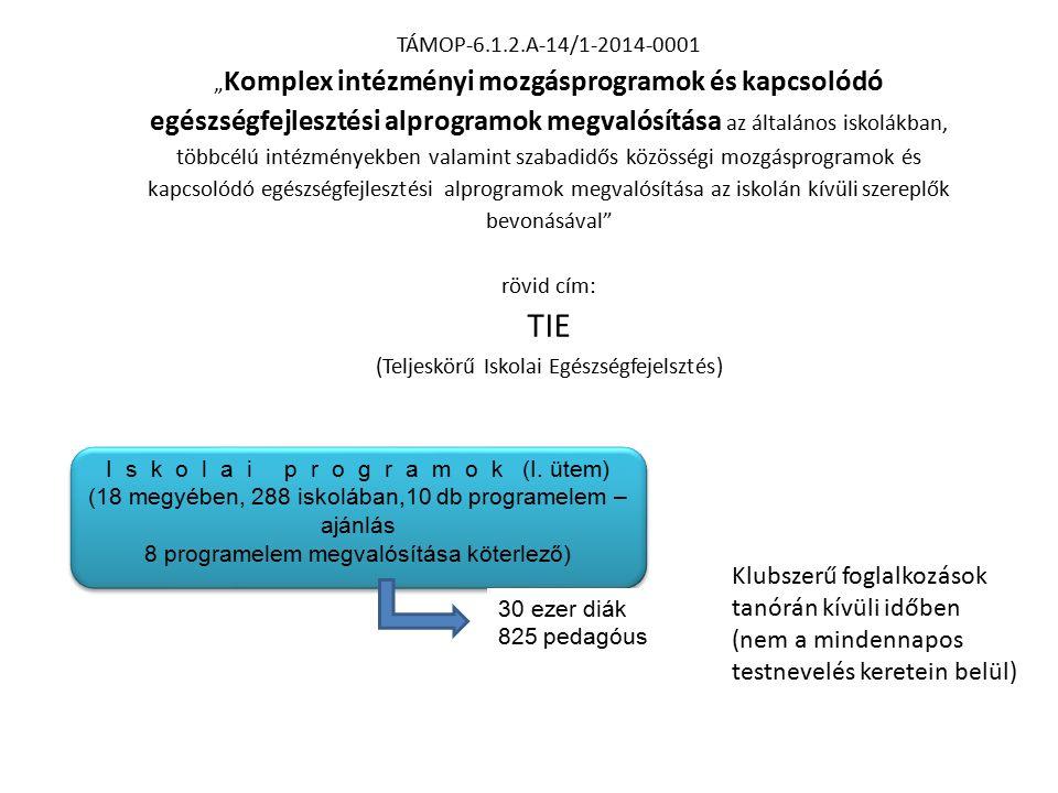 """TÁMOP-6.1.2.A-14/1-2014-0001 """" Komplex intézményi mozgásprogramok és kapcsolódó egészségfejlesztési alprogramok megvalósítása az általános iskolákban, többcélú intézményekben valamint szabadidős közösségi mozgásprogramok és kapcsolódó egészségfejlesztési alprogramok megvalósítása az iskolán kívüli szereplők bevonásával rövid cím: TIE (Teljeskörű Iskolai Egészségfejelsztés) Kárpáti Tímea OEFI I s k o l a i p r o g r a m o k (I."""