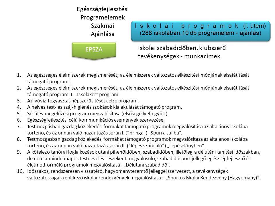 EPSZA Egészségfejlesztési Programelemek Szakmai Ajánlása 1.Az egészséges élelmiszerek megismerését, az élelmiszerek változatos elkészítési módjának el