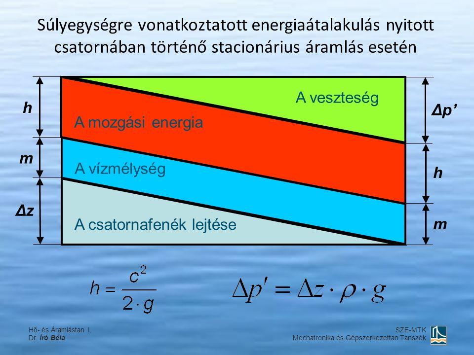 Súlyegységre vonatkoztatott energiaátalakulás nyitott csatornában történő stacionárius áramlás esetén m h h m ΔzΔz Δp' A csatornafenék lejtése A vízmélység A mozgási energia A veszteség Hő- és Áramlástan I.