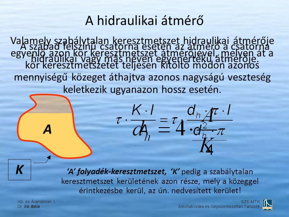 A hidraulikai átmérő A szabad felszínű csatorna esetén az átmérő a csatorna hidraulikai vagy más néven egyenértékű átmérője.