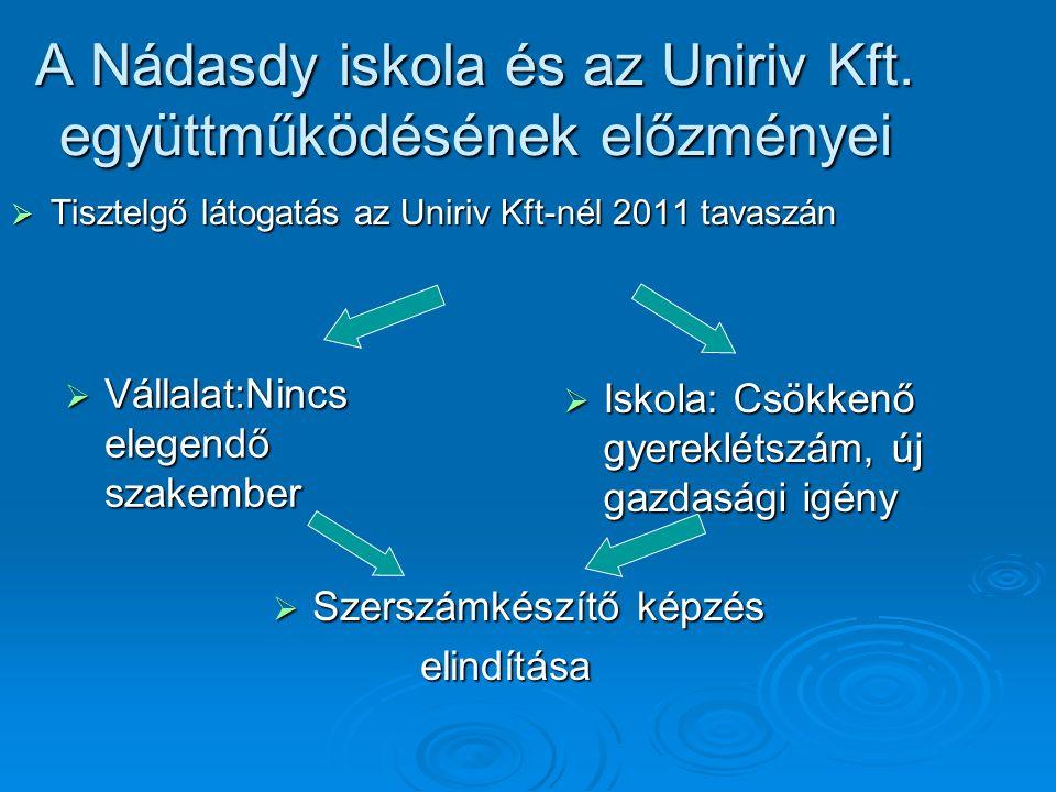 A Nádasdy iskola és az Uniriv Kft.