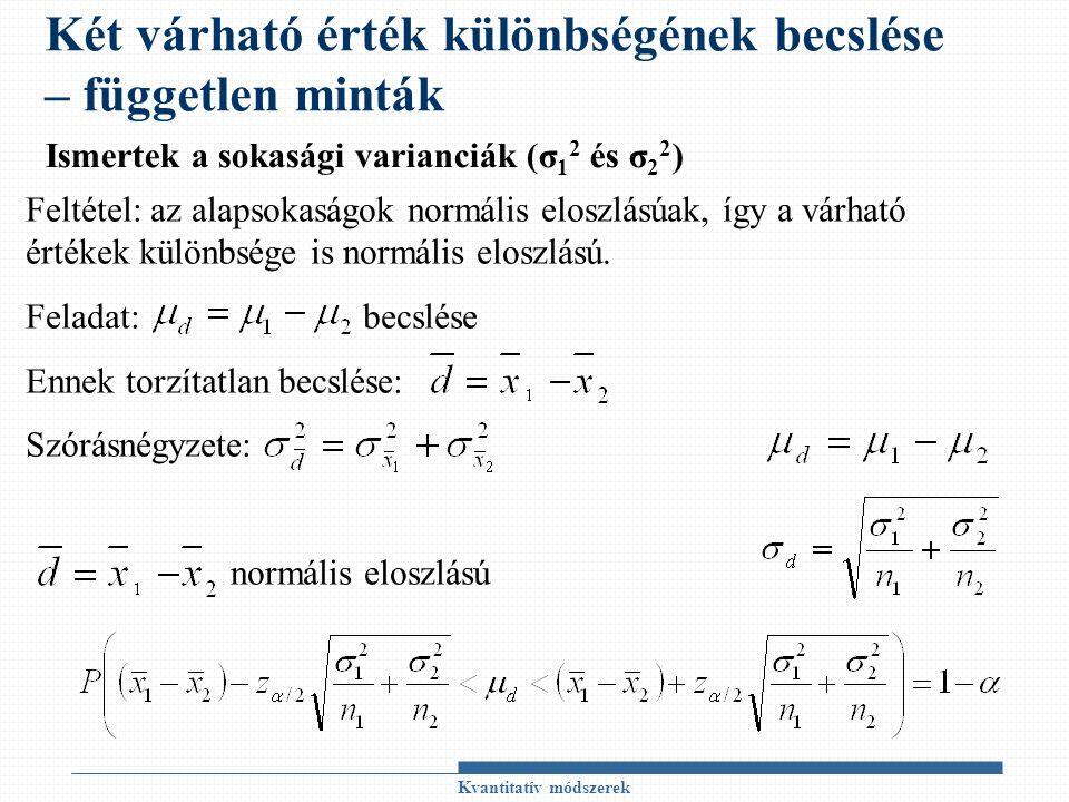 Két várható érték különbségének becslése – független minták Kvantitatív módszerek Feltétel: az alapsokaságok normális eloszlásúak, így a várható értékek különbsége is normális eloszlású.