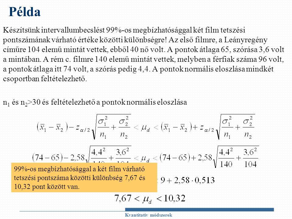 Példa Készítsünk intervallumbecslést 99%-os megbízhatósággal két film tetszési pontszámának várható értéke közötti különbségre.