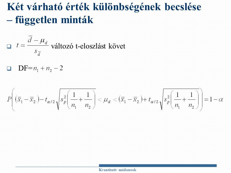  változó t-eloszlást követ  DF= Kvantitatív módszerek Két várható érték különbségének becslése – független minták