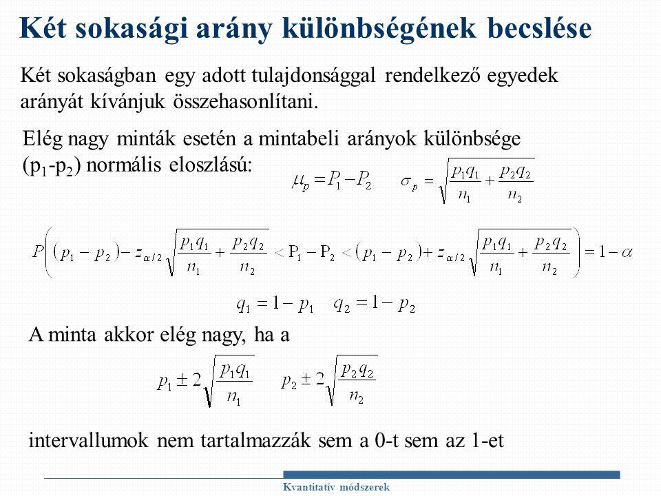 Két sokasági arány különbségének becslése Kvantitatív módszerek A minta akkor elég nagy, ha a intervallumok nem tartalmazzák sem a 0-t sem az 1-et Két sokaságban egy adott tulajdonsággal rendelkező egyedek arányát kívánjuk összehasonlítani.