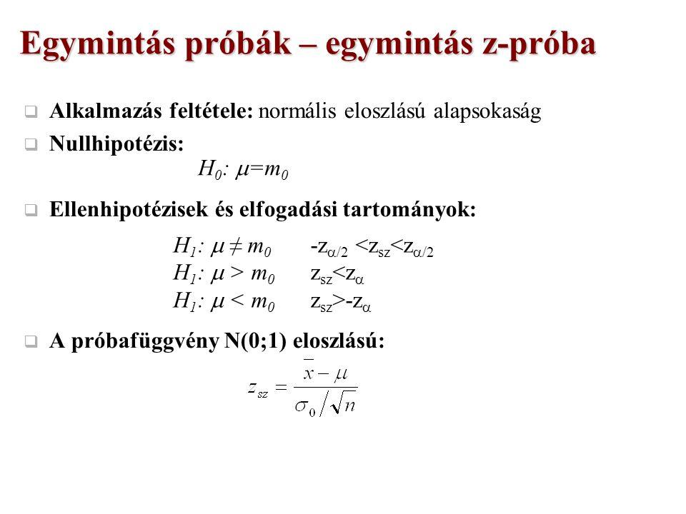 Egymintás próbák – egymintás z-próba  Alkalmazás feltétele: normális eloszlású alapsokaság  Nullhipotézis:  Ellenhipotézisek és elfogadási tartományok:  A próbafüggvény N(0;1) eloszlású: H 0 :  =m 0 H 1 :  ≠ m 0 -z  /2 <z sz <z  /2 H 1 :  > m 0 z sz <z  H 1 :  -z 