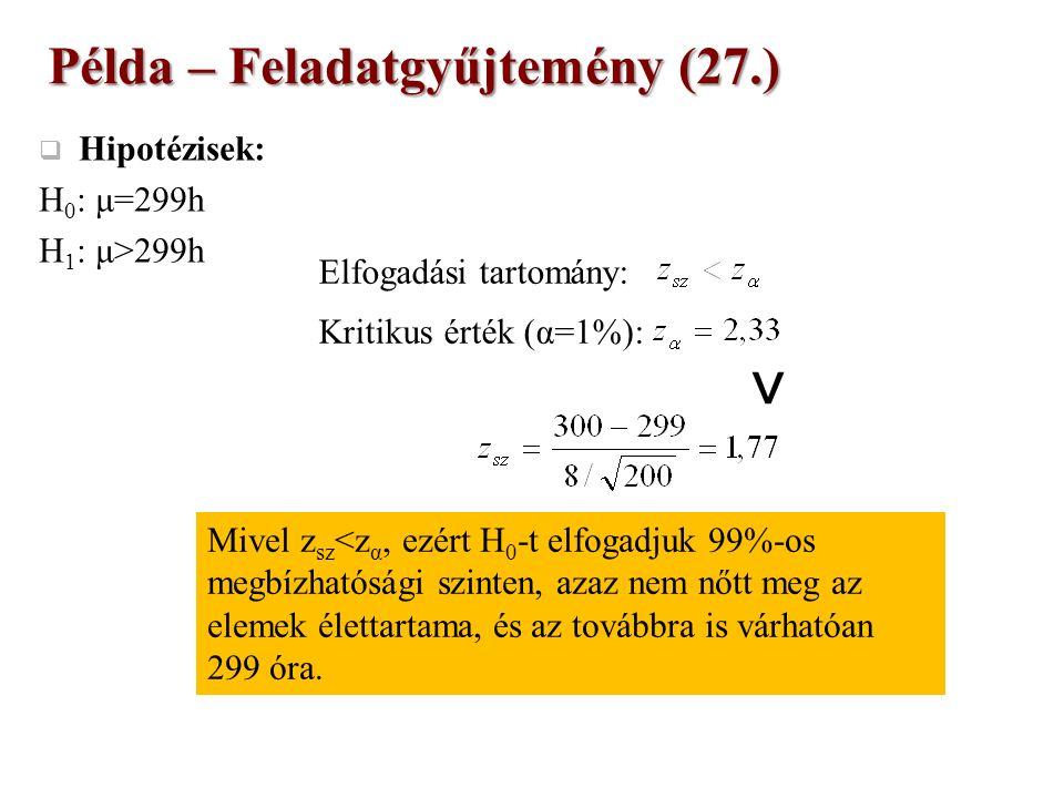  Hipotézisek: H 0 : μ=299h H 1 : μ>299h Példa – Feladatgyűjtemény (27.) Elfogadási tartomány: Kritikus érték (α=1%): Mivel z sz <z α, ezért H 0 -t elfogadjuk 99%-os megbízhatósági szinten, azaz nem nőtt meg az elemek élettartama, és az továbbra is várhatóan 299 óra.