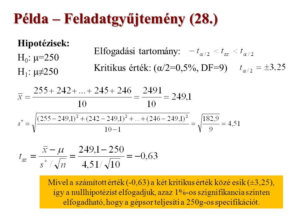 Hipotézisek: H 0 : μ=250 H 1 : μ≠250 Példa – Feladatgyűjtemény (28.) Elfogadási tartomány: Kritikus érték: (α/2=0,5%, DF=9) Mivel a számított érték (-0,63) a két kritikus érték közé esik (±3,25), így a nullhipotézist elfogadjuk, azaz 1%-os szignifikancia szinten elfogadható, hogy a gépsor teljesíti a 250g-os specifikációt.
