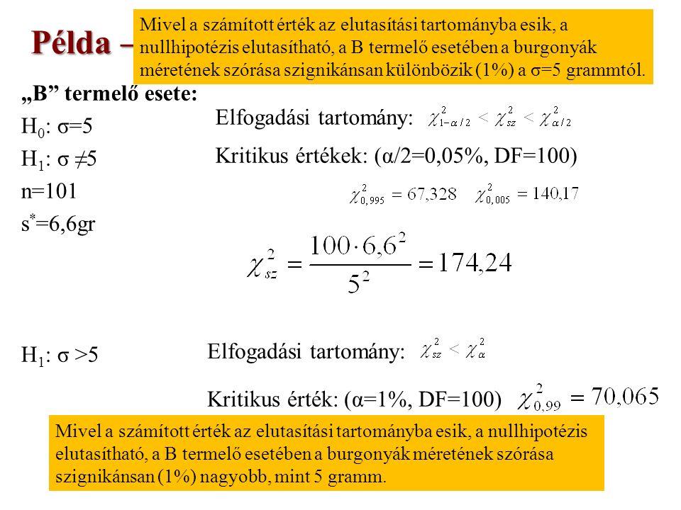 """""""B termelő esete: H 0 : σ=5 H 1 : σ ≠5 n=101 s * =6,6gr H 1 : σ >5 Példa – Feladatgyűjtemény (29.) Elfogadási tartomány: Kritikus értékek: (α/2=0,05%, DF=100) Mivel a számított érték az elutasítási tartományba esik, a nullhipotézis elutasítható, a B termelő esetében a burgonyák méretének szórása szignikánsan különbözik (1%) a σ=5 grammtól."""