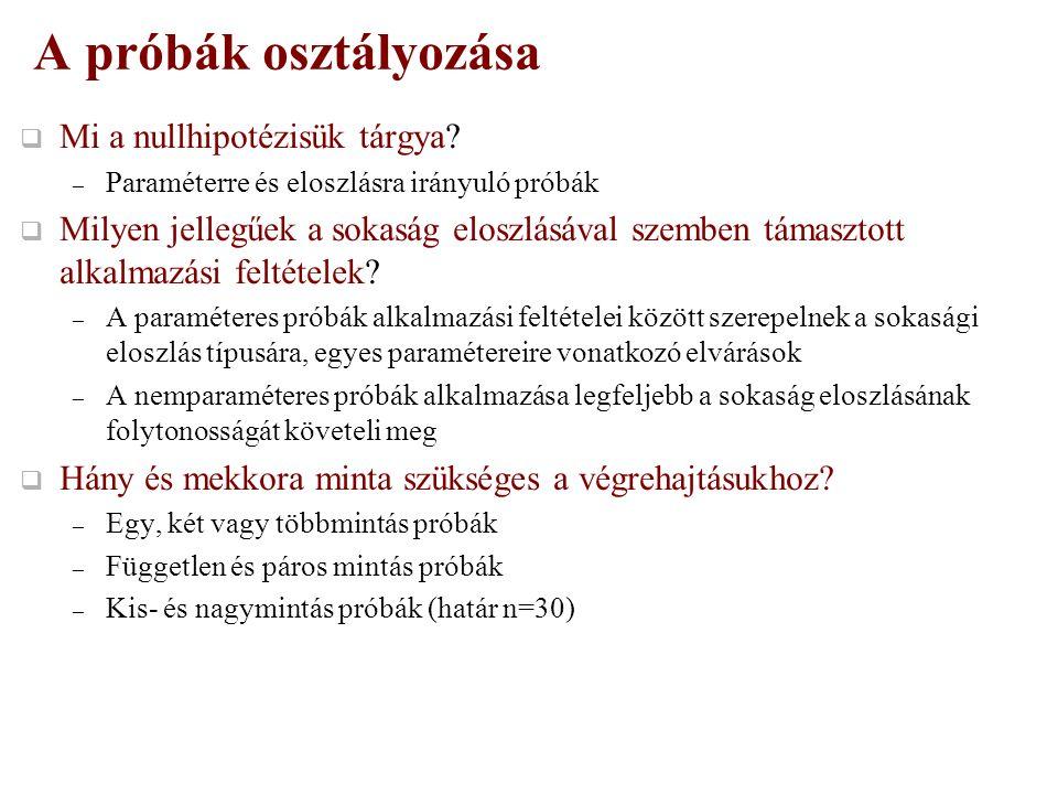  Varianciaanalízis Példa – Feladatgyűjtemény (37.) Beszállító MintaMintaátlagKorr.
