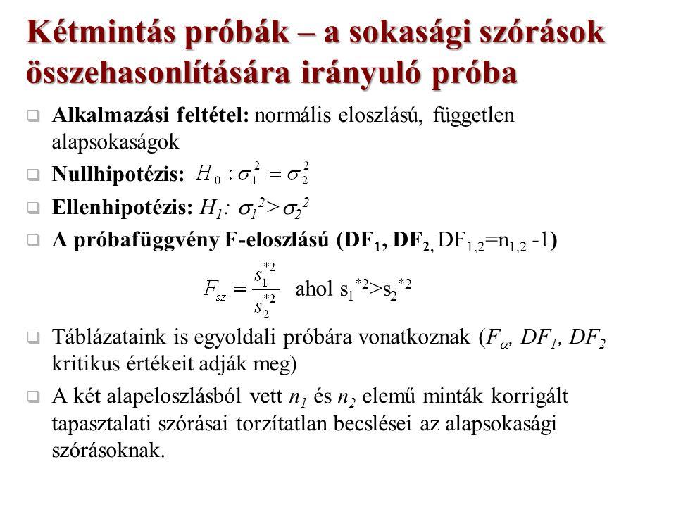  Alkalmazási feltétel: normális eloszlású, független alapsokaságok  Nullhipotézis:  Ellenhipotézis: H 1 :  1 2 >  2 2  A próbafüggvény F-eloszlású (DF 1, DF 2, DF 1,2 =n 1,2 -1)  Táblázataink is egyoldali próbára vonatkoznak (F , DF 1, DF 2 kritikus értékeit adják meg)  A két alapeloszlásból vett n 1 és n 2 elemű minták korrigált tapasztalati szórásai torzítatlan becslései az alapsokasági szórásoknak.