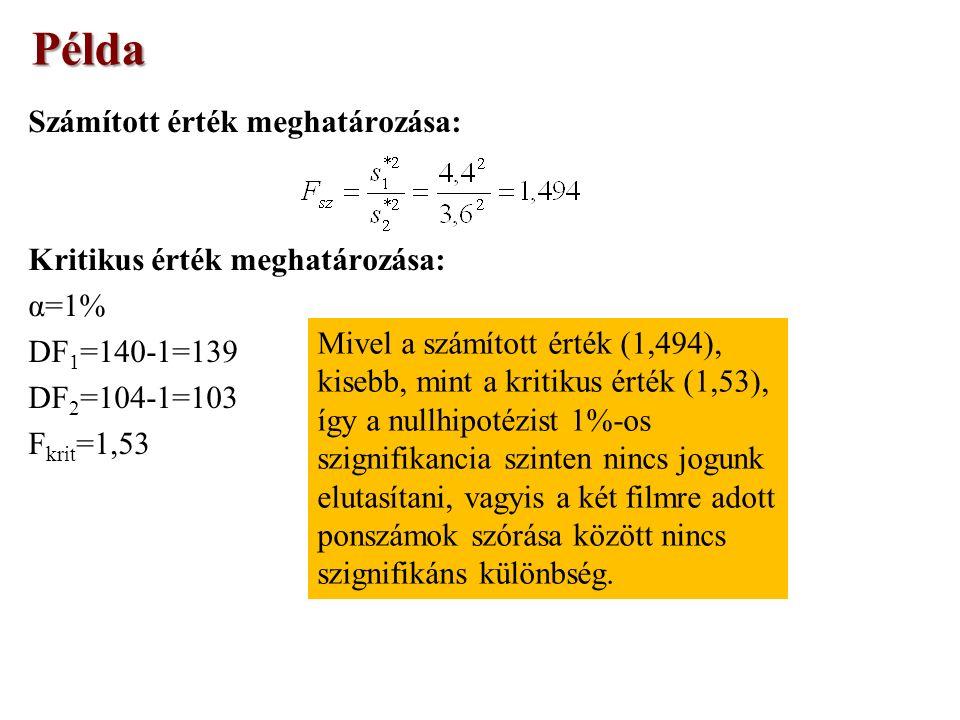 Számított érték meghatározása: Kritikus érték meghatározása: α=1% DF 1 =140-1=139 DF 2 =104-1=103 F krit =1,53 Példa Mivel a számított érték (1,494), kisebb, mint a kritikus érték (1,53), így a nullhipotézist 1%-os szignifikancia szinten nincs jogunk elutasítani, vagyis a két filmre adott ponszámok szórása között nincs szignifikáns különbség.
