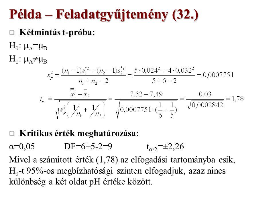  Kétmintás t-próba: H 0 :  A =  B H 1 :  A  B  Kritikus érték meghatározása: α=0,05DF=6+5-2=9t  /2 =±2,26 Mivel a számított érték (1,78) az elfogadási tartományba esik, H 0 -t 95%-os megbízhatósági szinten elfogadjuk, azaz nincs különbség a két oldat pH értéke között.