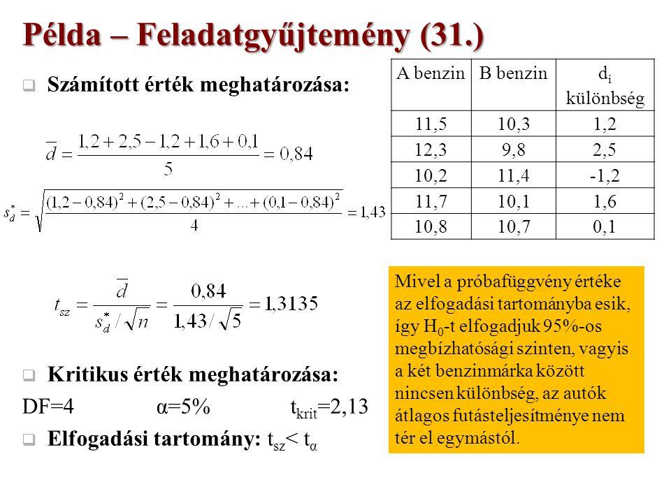  Számított érték meghatározása:  Kritikus érték meghatározása: DF=4α=5% t krit =2,13  Elfogadási tartomány: t sz < t α Példa – Feladatgyűjtemény (31.) A benzinB benzin d i különbség 11,510,31,2 12,39,82,5 10,211,4-1,2 11,710,11,6 10,810,70,1 Mivel a próbafüggvény értéke az elfogadási tartományba esik, így H 0 -t elfogadjuk 95%-os megbízhatósági szinten, vagyis a két benzinmárka között nincsen különbség, az autók átlagos futásteljesítménye nem tér el egymástól.