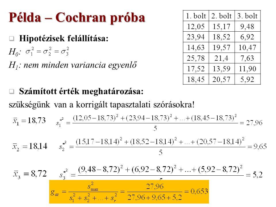  Hipotézisek felállítása: H0:H0: H 1 : nem minden variancia egyenlő  Számított érték meghatározása: szükségünk van a korrigált tapasztalati szórásokra.