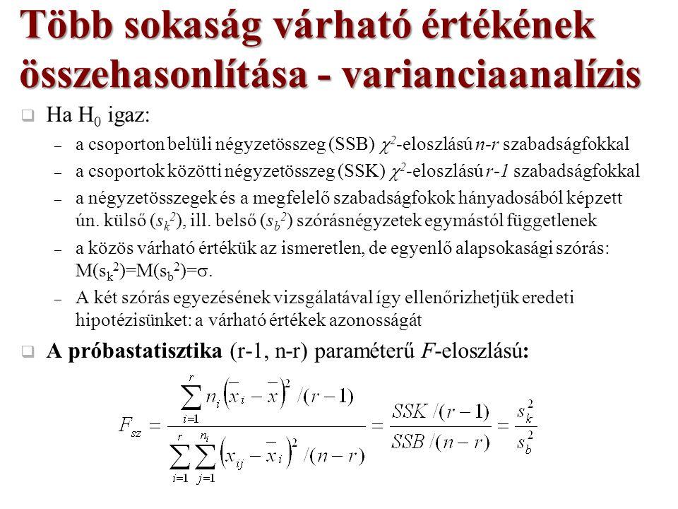  Ha H 0 igaz: – a csoporton belüli négyzetösszeg (SSB)  2 -eloszlású n-r szabadságfokkal – a csoportok közötti négyzetösszeg (SSK)  2 -eloszlású r-1 szabadságfokkal – a négyzetösszegek és a megfelelő szabadságfokok hányadosából képzett ún.