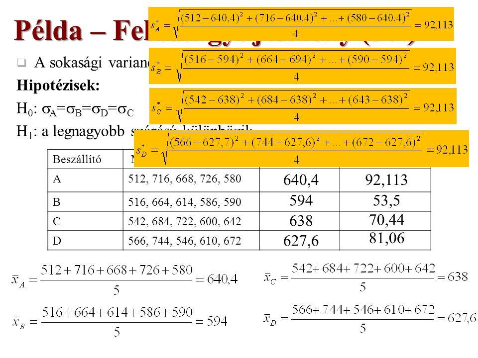  A sokasági varianciák egyezőségének vizsgálata – Cochran próba Hipotézisek: H 0 :  A =  B =  D =  C H 1 : a legnagyobb szórású különbözik Példa – Feladatgyűjtemény (37.) Beszállító MintaMintaátlagKorr.