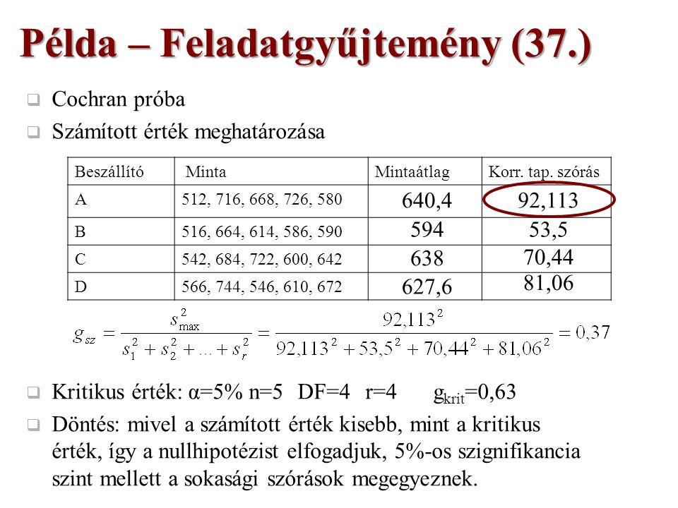  Cochran próba  Számított érték meghatározása  Kritikus érték: α=5% n=5 DF=4r=4g krit =0,63  Döntés: mivel a számított érték kisebb, mint a kritikus érték, így a nullhipotézist elfogadjuk, 5%-os szignifikancia szint mellett a sokasági szórások megegyeznek.