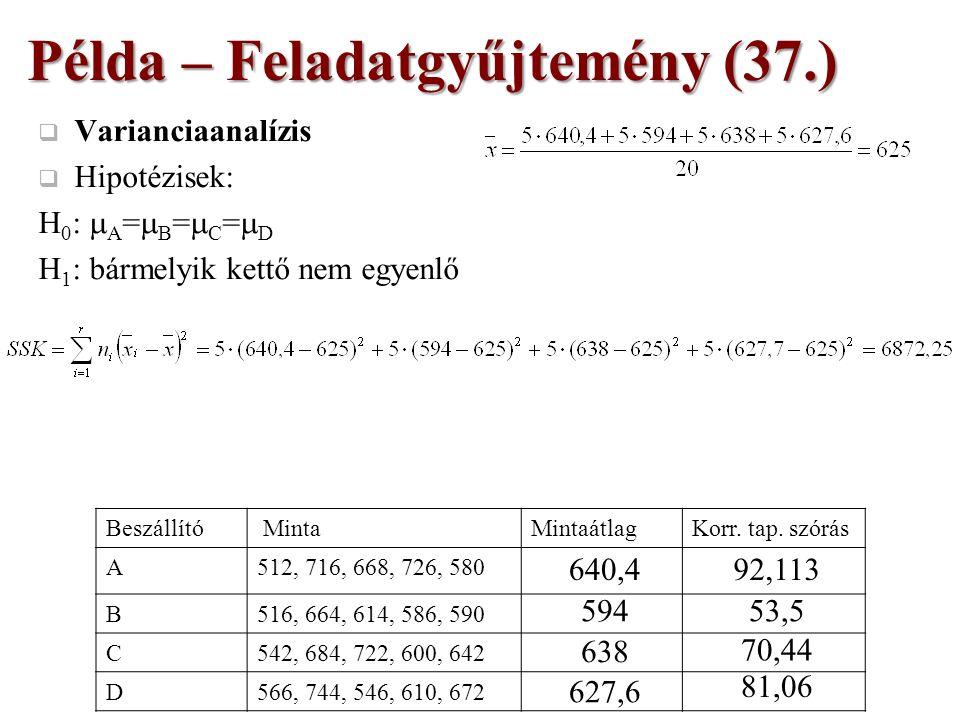  Varianciaanalízis  Hipotézisek: H 0 :  A =  B =  C =  D H 1 : bármelyik kettő nem egyenlő Példa – Feladatgyűjtemény (37.) Beszállító MintaMintaátlagKorr.