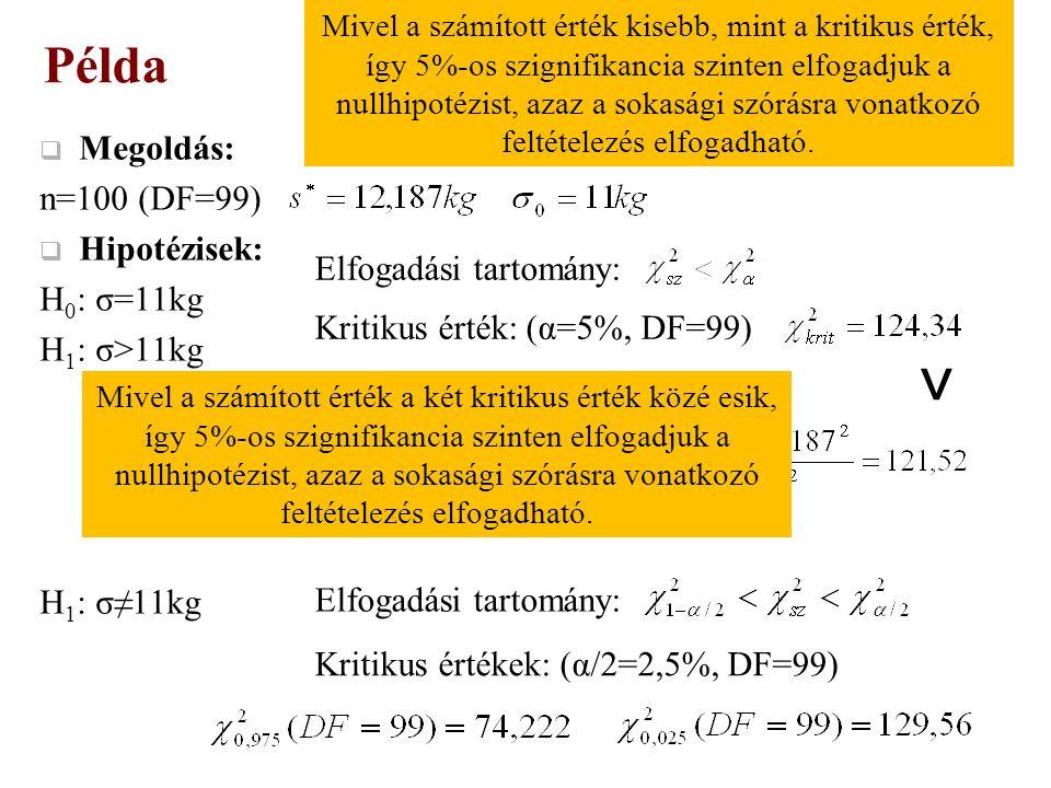  Az alkalmazási feltételek függvényében kétféle próba: – egymintás z-próba  ha ismerjük az alapsokasági szórást (  0 ), vagy ha nem ismerjük, de nagy mintával dolgozunk (n>30 és a  0 -t a korrigált tapasztalati szórással becsüljük) – egymintás t-próba  ha nem ismerjük az alapsokasági szórást, és kis mintánk van  Nullhipotézis: H 0 :  =m 0, vagyis a várható érték egy adott m 0 értékkel egyenlő.